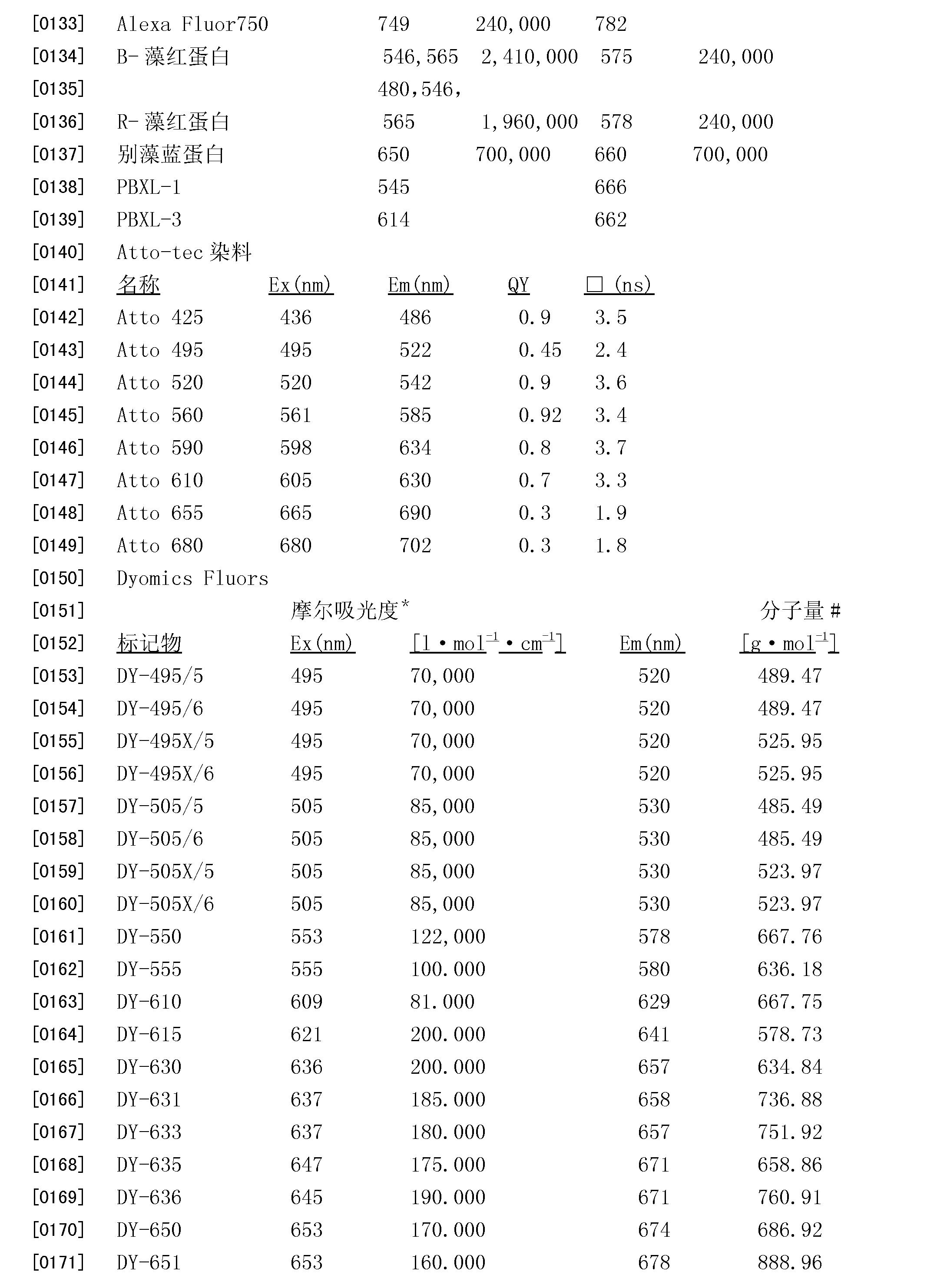 Figure CN101432626BD00161