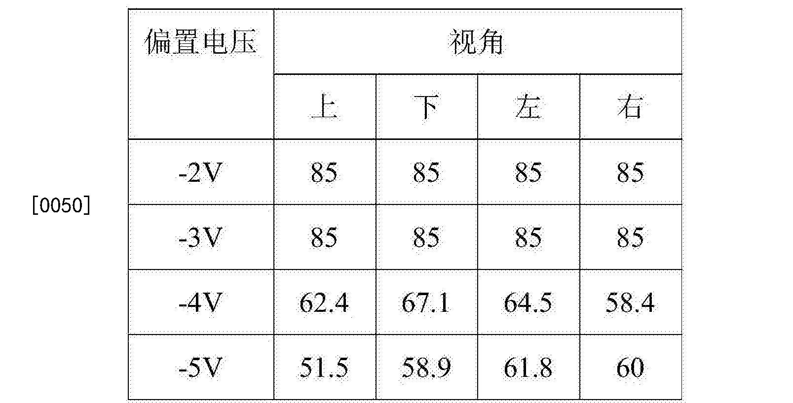 Figure CN105068337BD00081