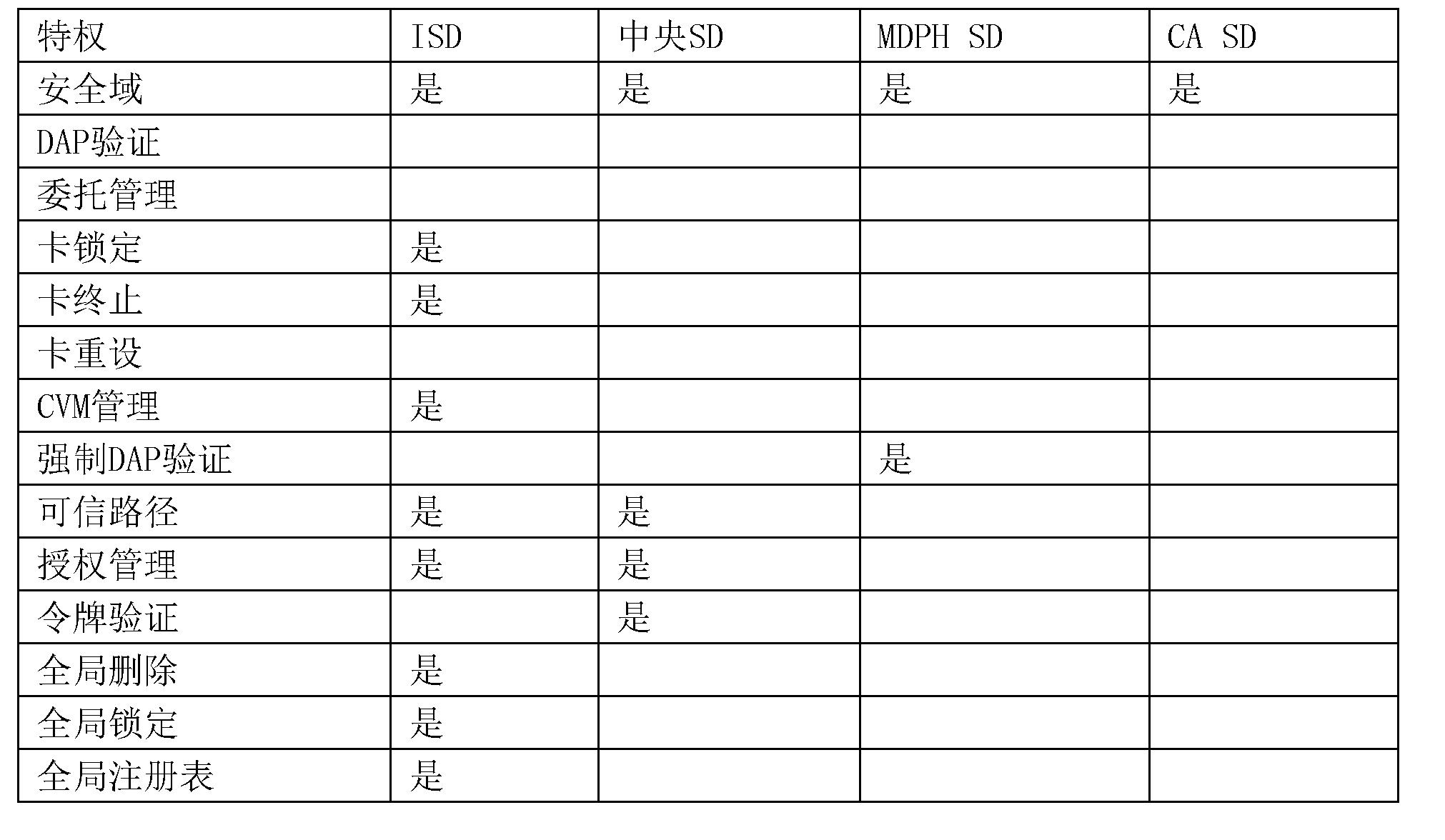 Figure CN104395909BD00241