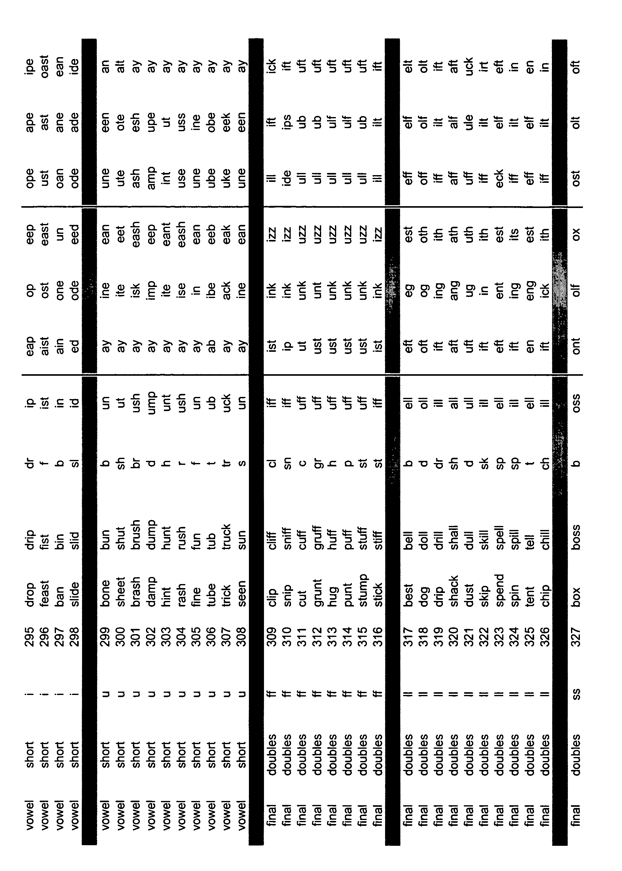 Figure US20050153263A1-20050714-P00061