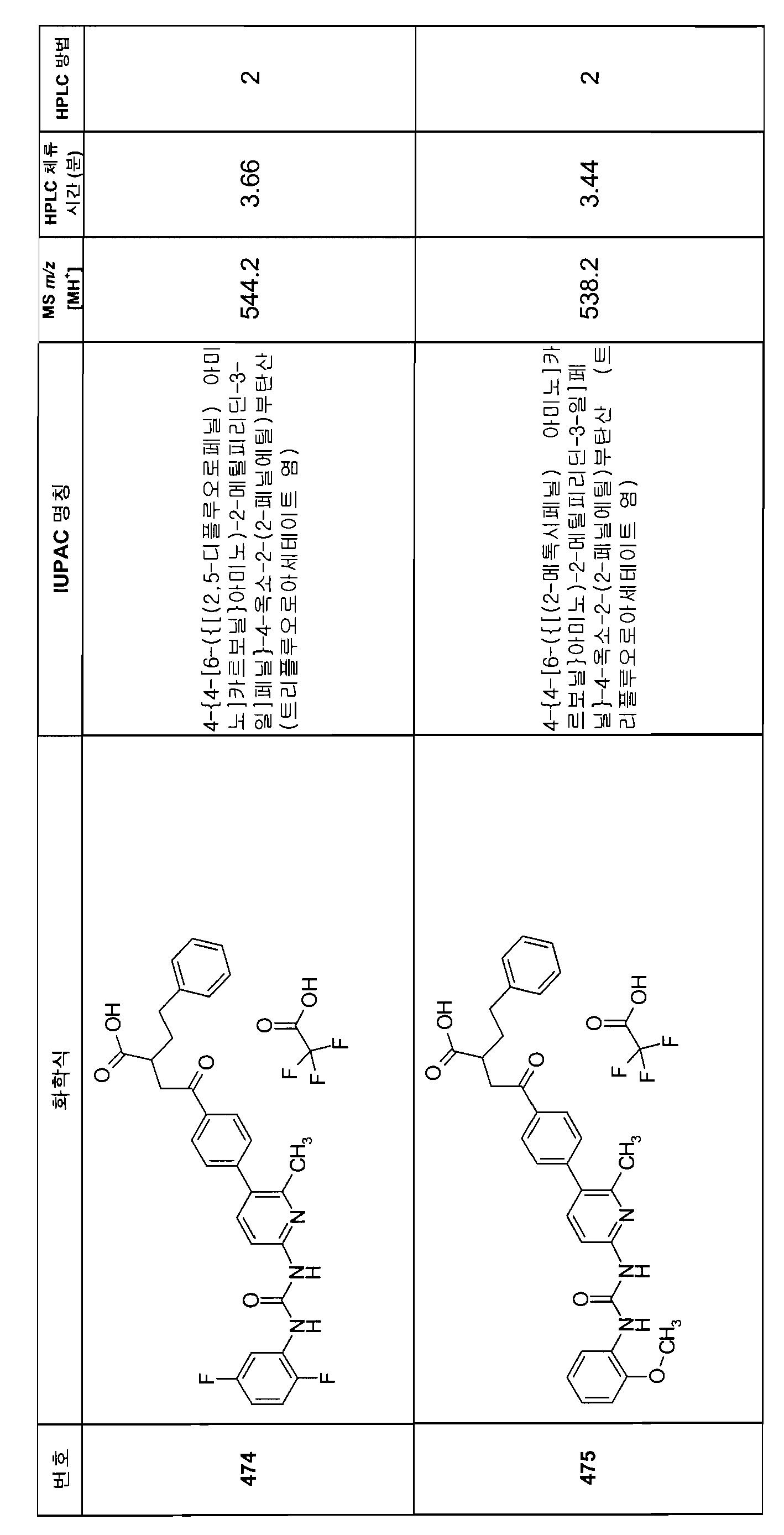 Figure 112007082249387-PCT00294