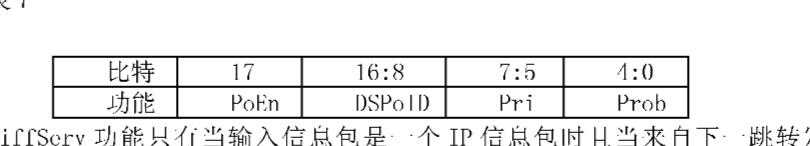Figure CN101160825BD00341