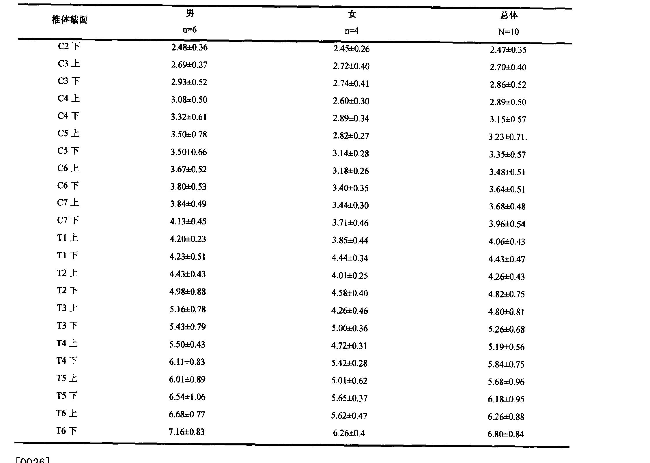 Figure CN103006356AD00051