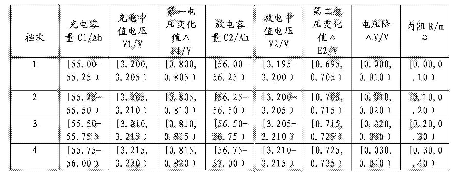 Figure CN104617339BD00051