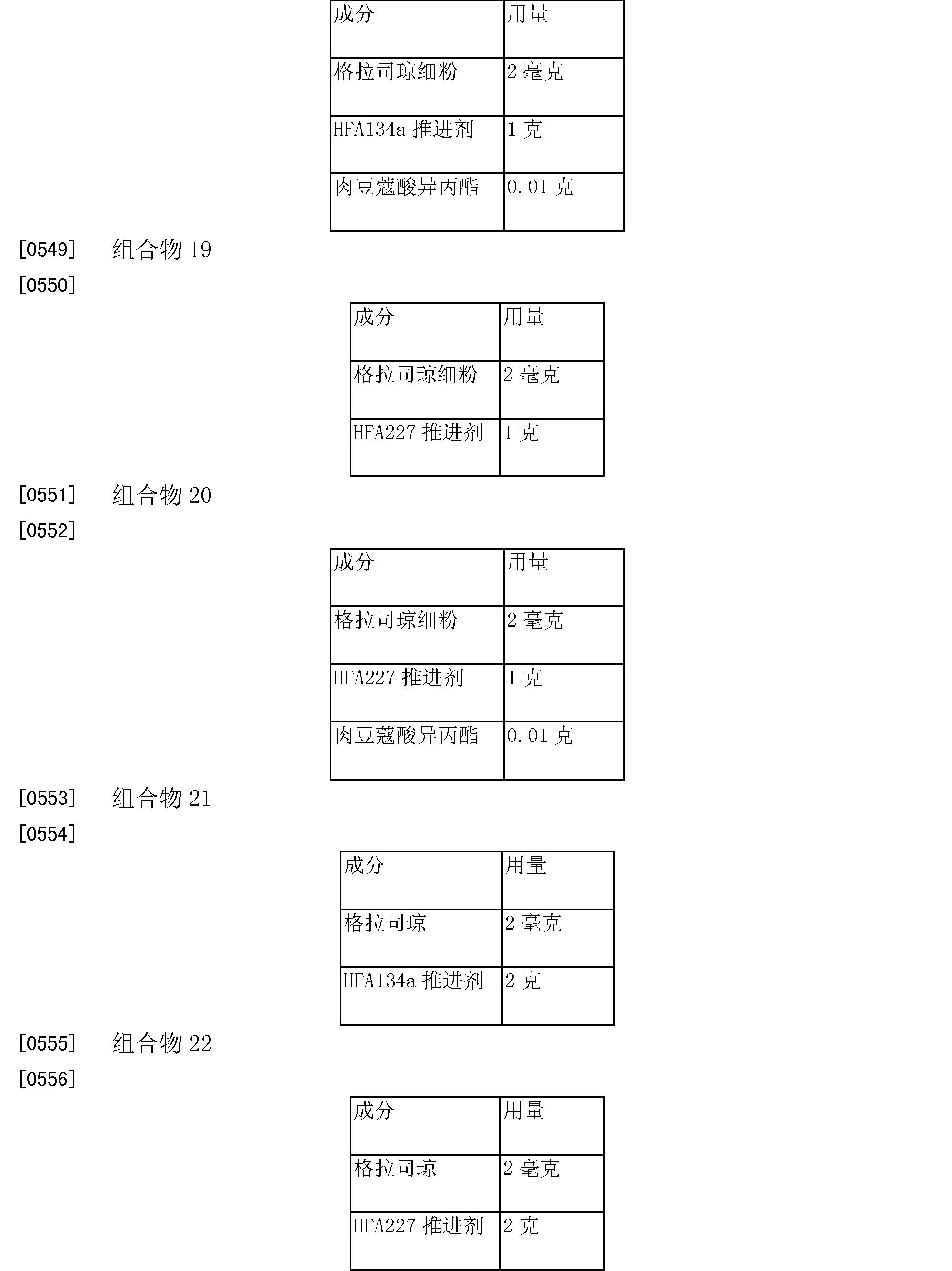 Figure CN104274427AD00381