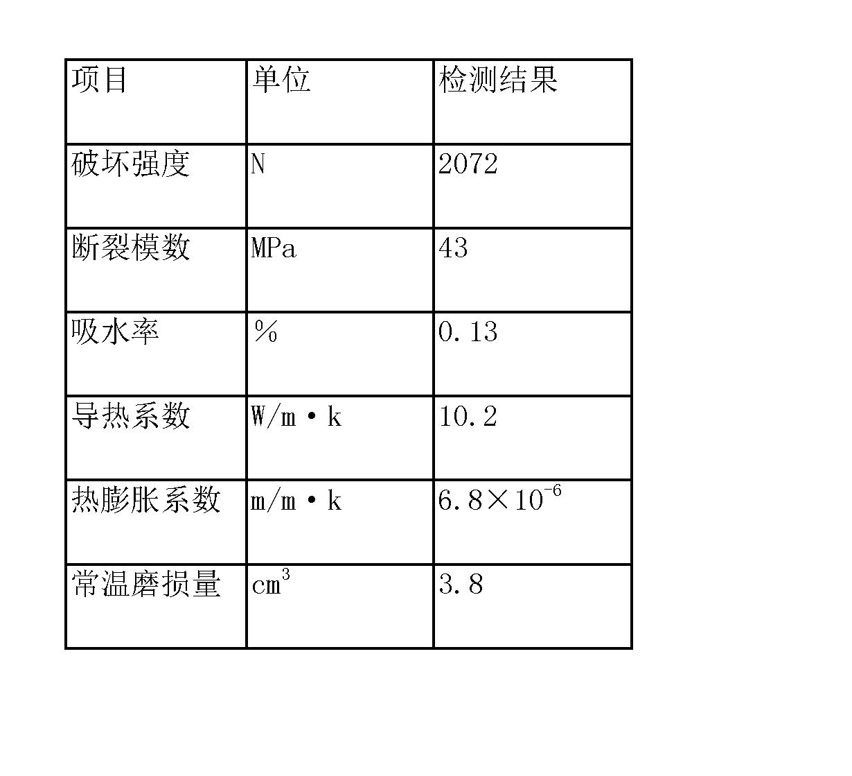 Figure CN104860660AD00051