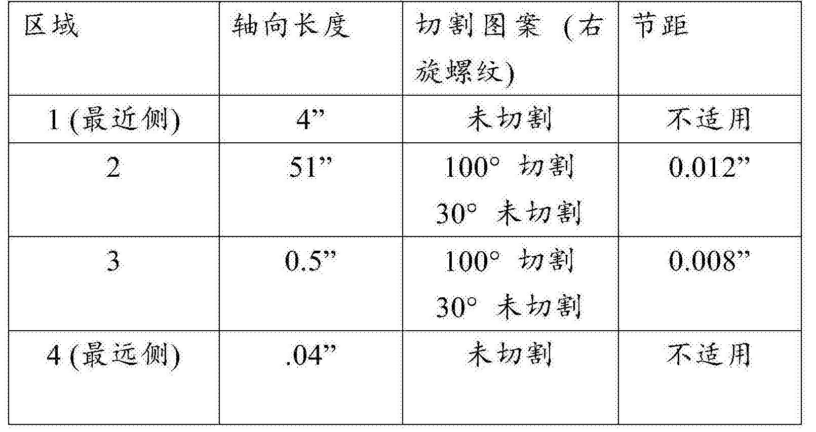 Figure CN103957825BD00291
