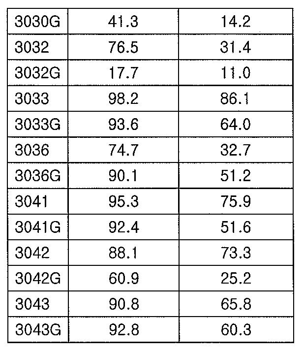 Figure 112012065857154-pct00010