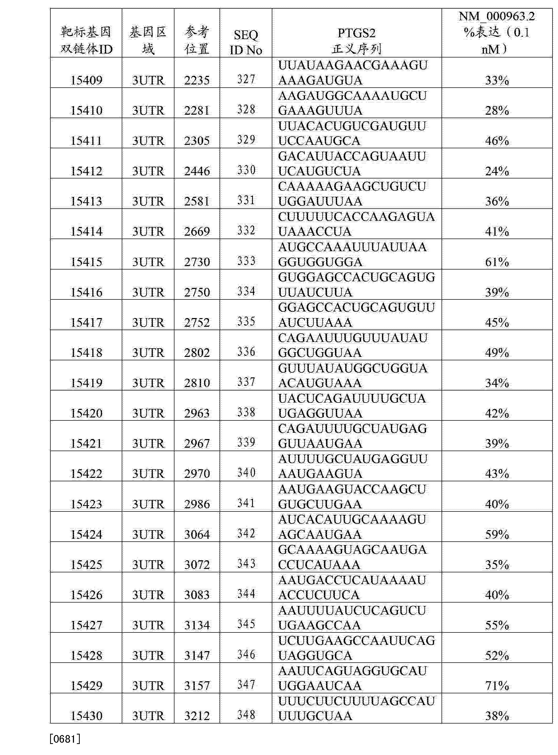 Figure CN103108642BD00991