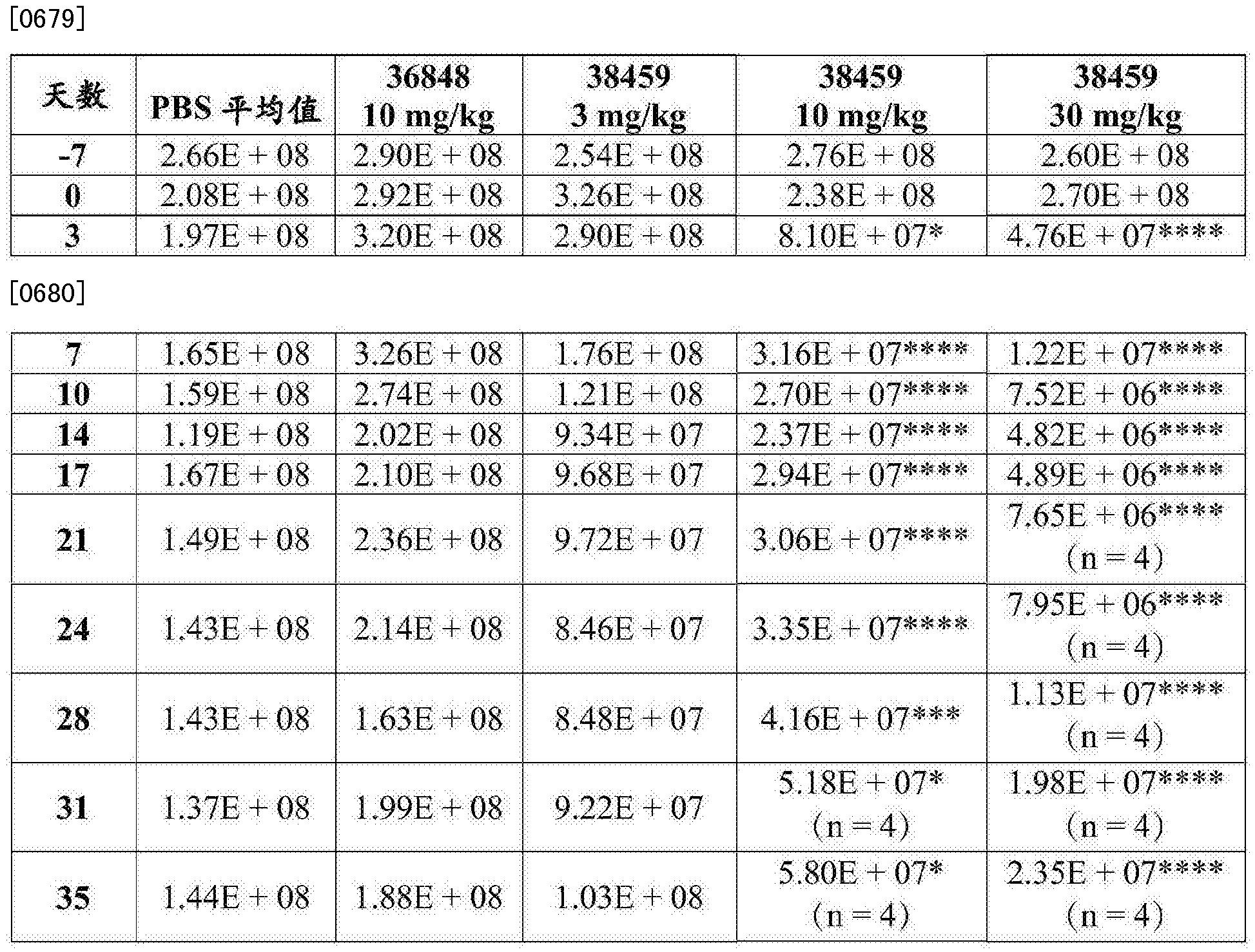Figure CN105378080AD00781