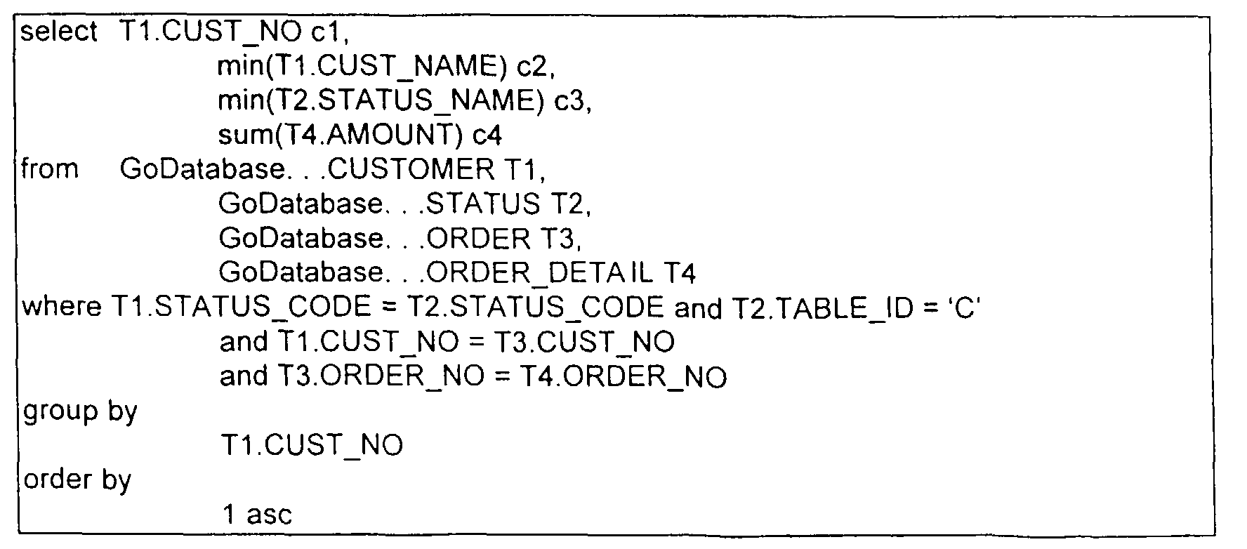 Figure 00980003