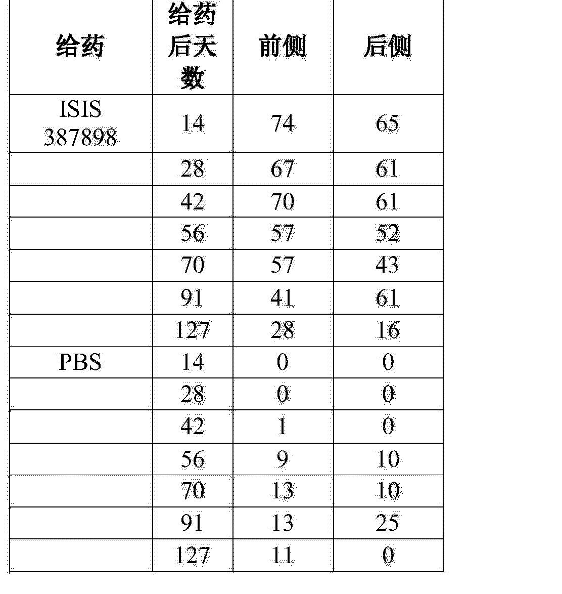 Figure CN104894129AD00801