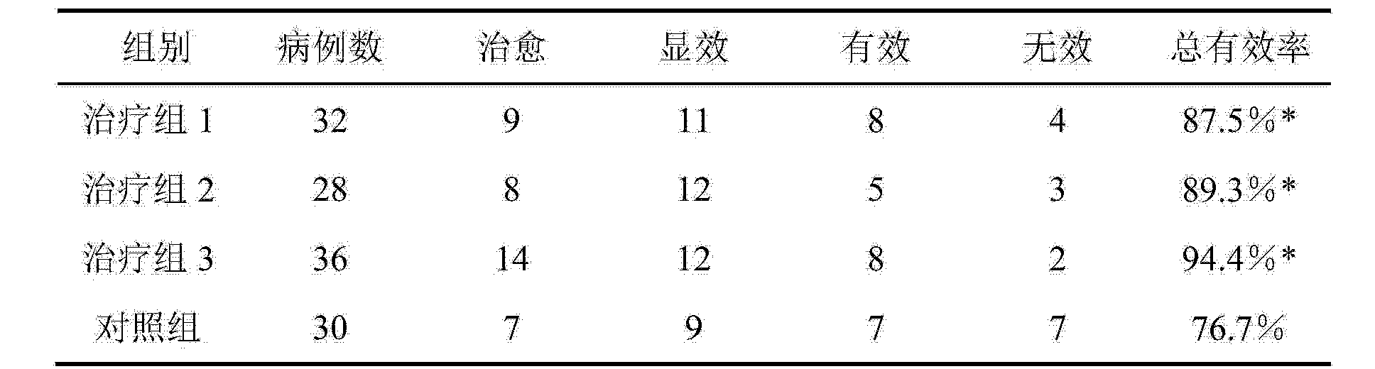 Figure CN104225441AD00081