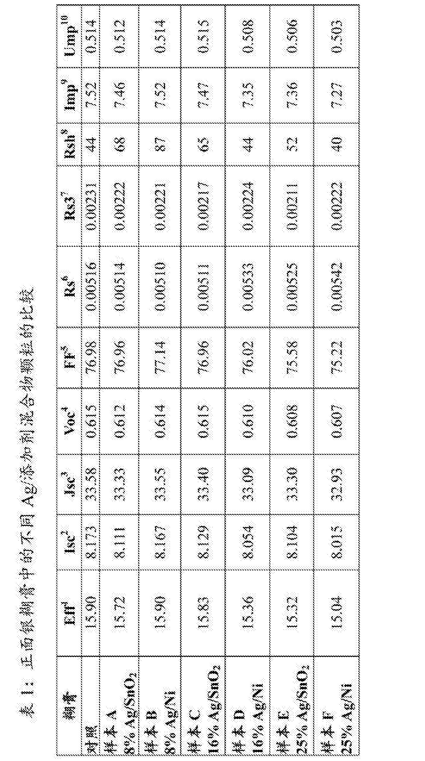 Figure CN103443867BD00081