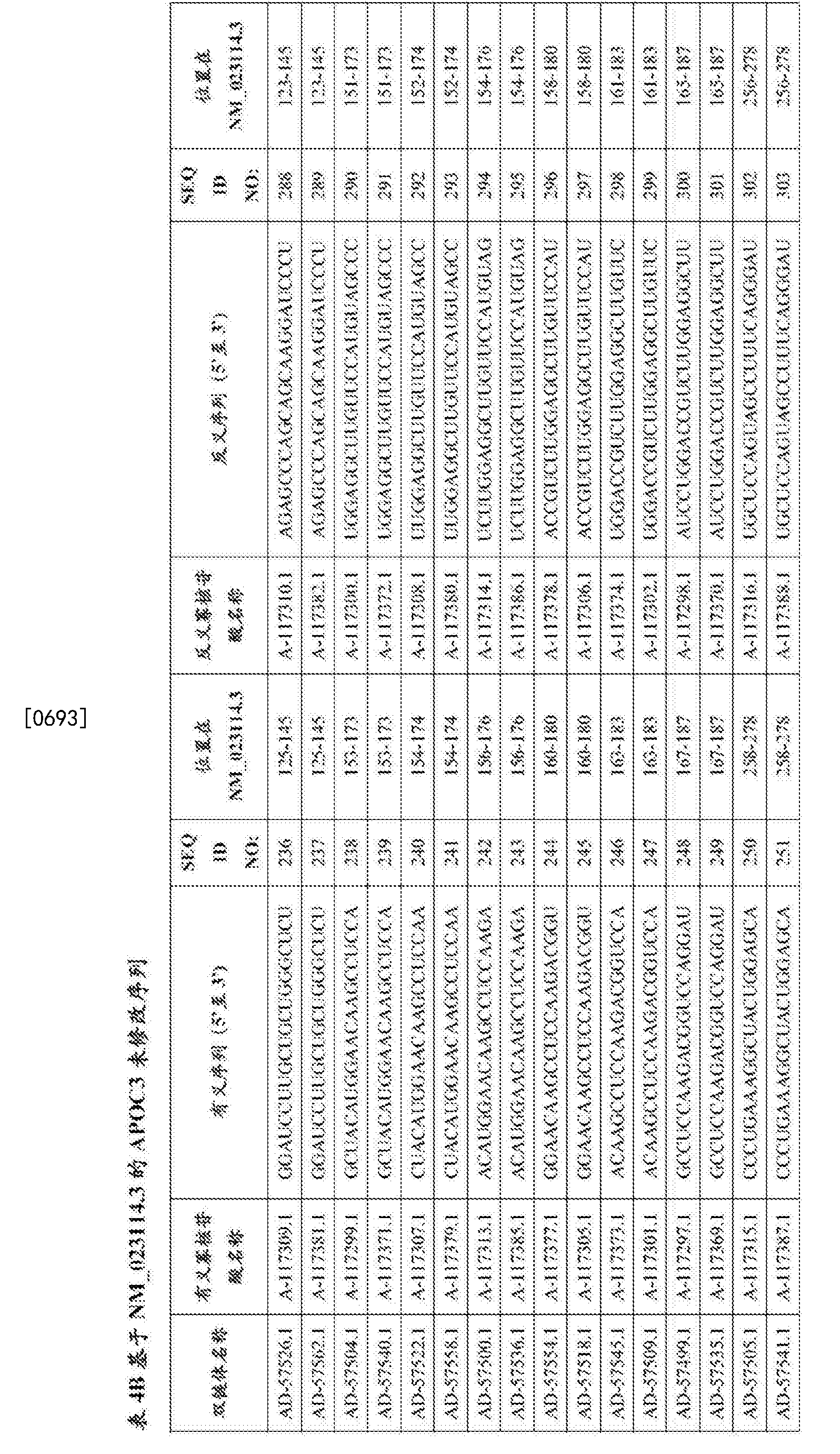 Figure CN107250362AD01111