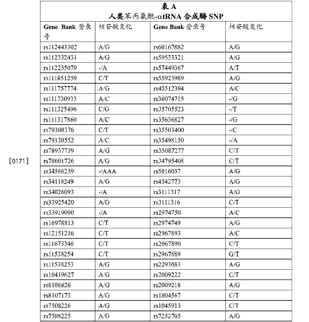 Figure CN105820252AD00471