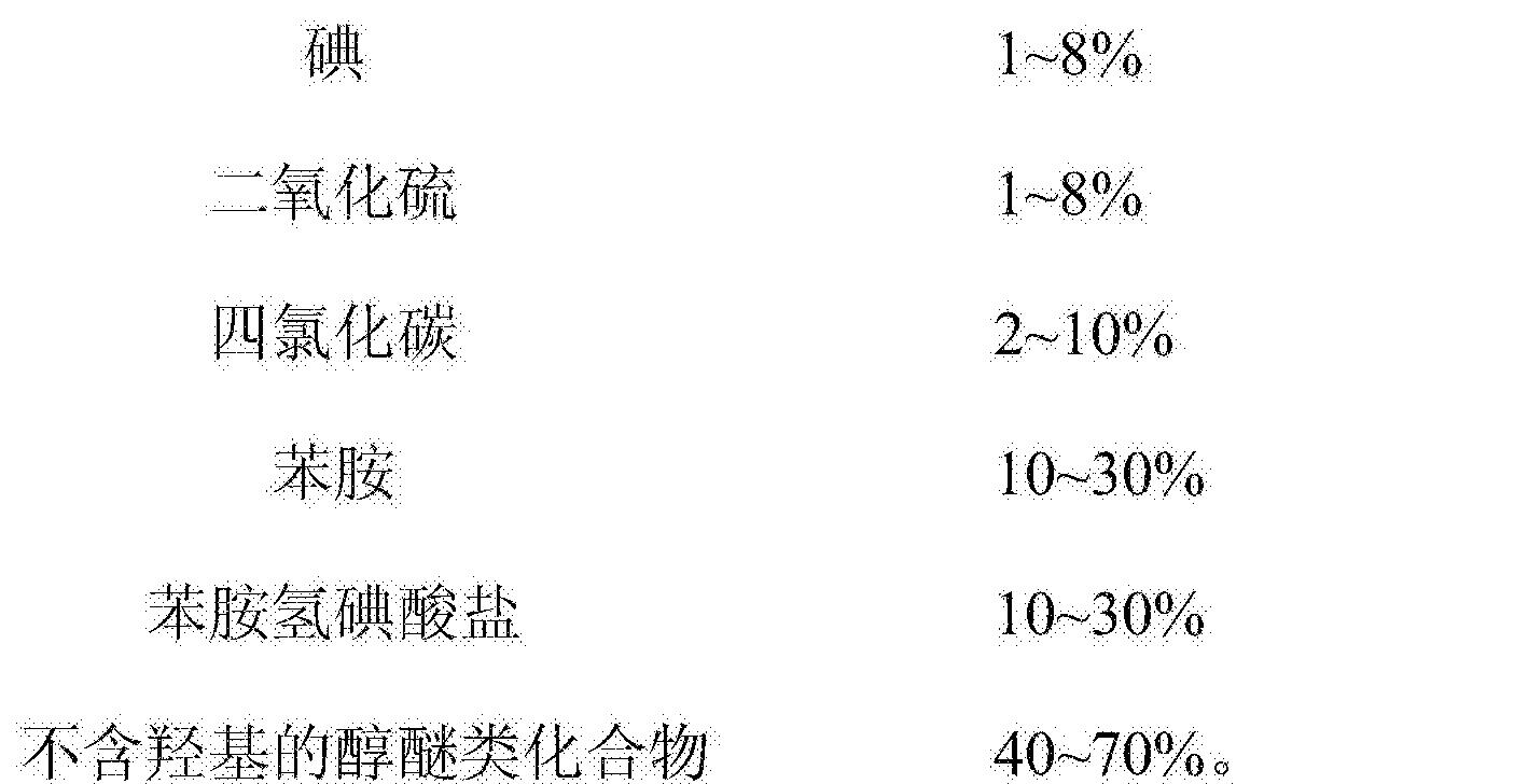 Figure CN106442862BC00021