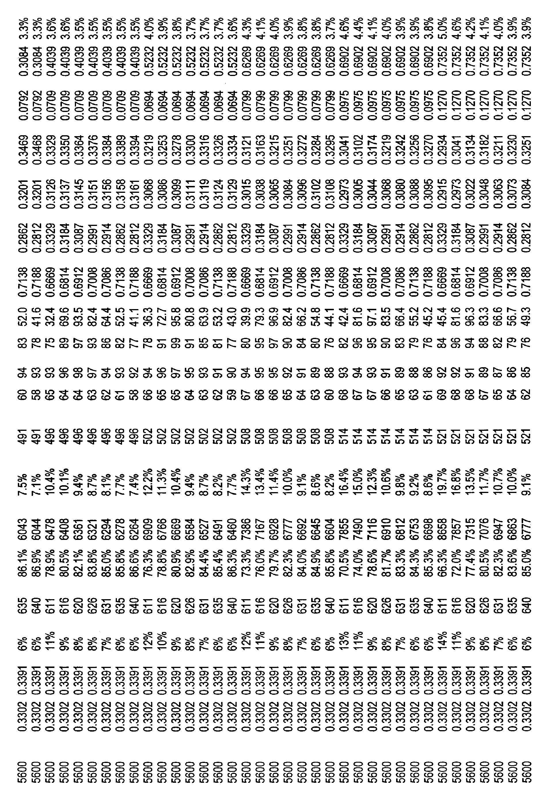 Figure CN101821544BD00491