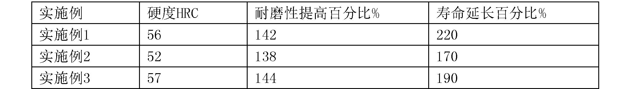 Figure CN108130530AD00053