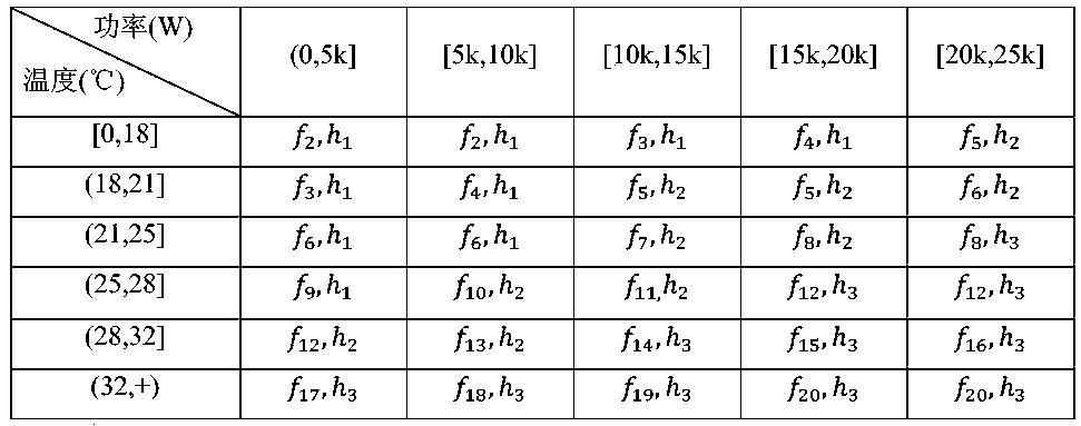 Figure CN104566816AC00042