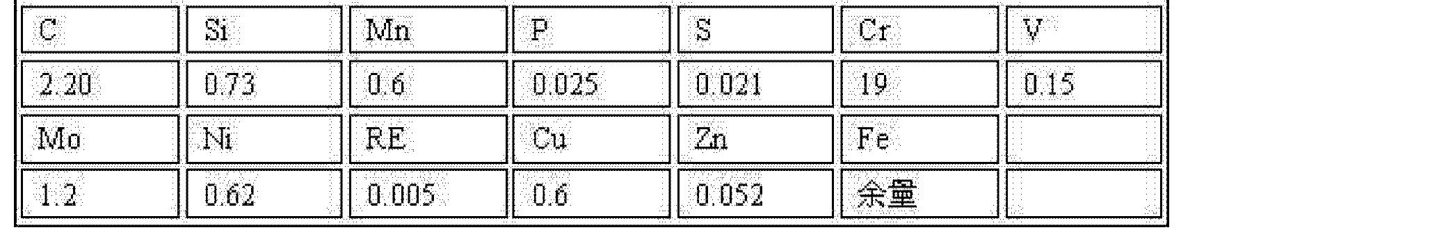 Figure CN102330016BD00071
