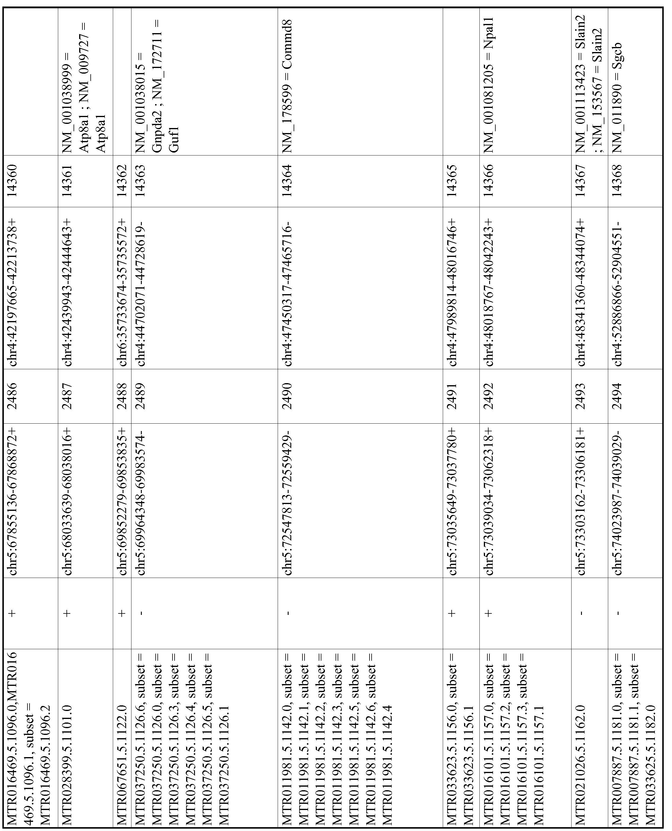 Figure imgf000531_0001