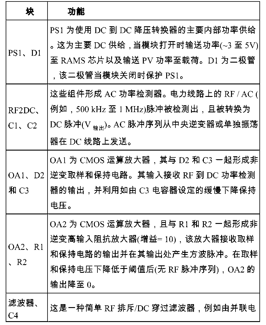 Figure CN105308856AD00151