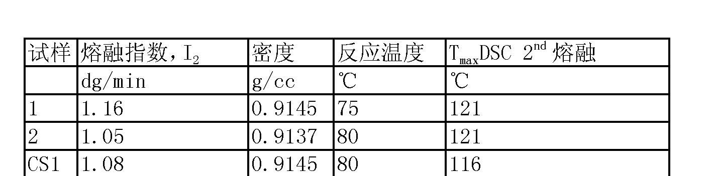 Figure CN101472964BD00211