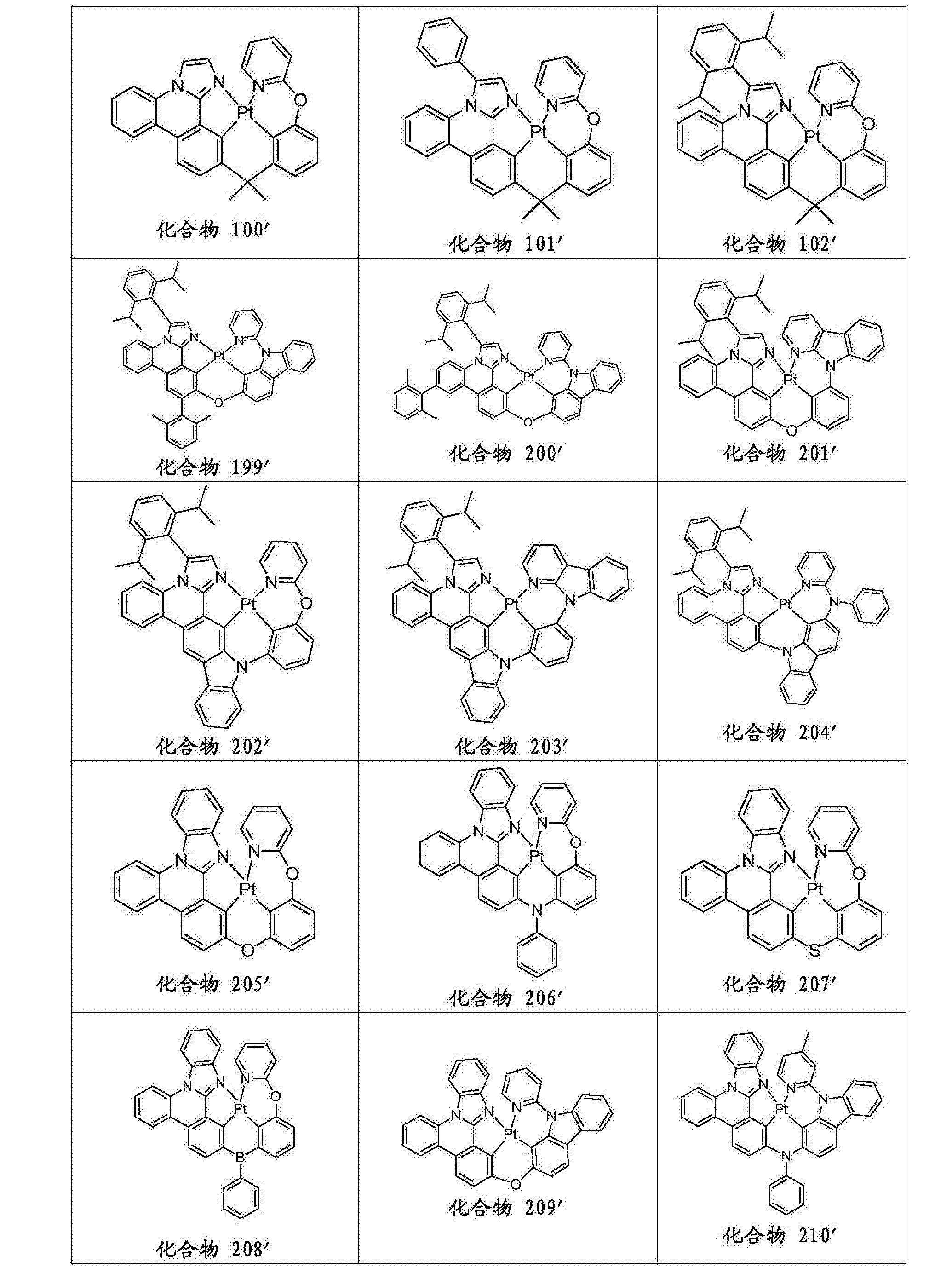 Figure CN106749425AC00261