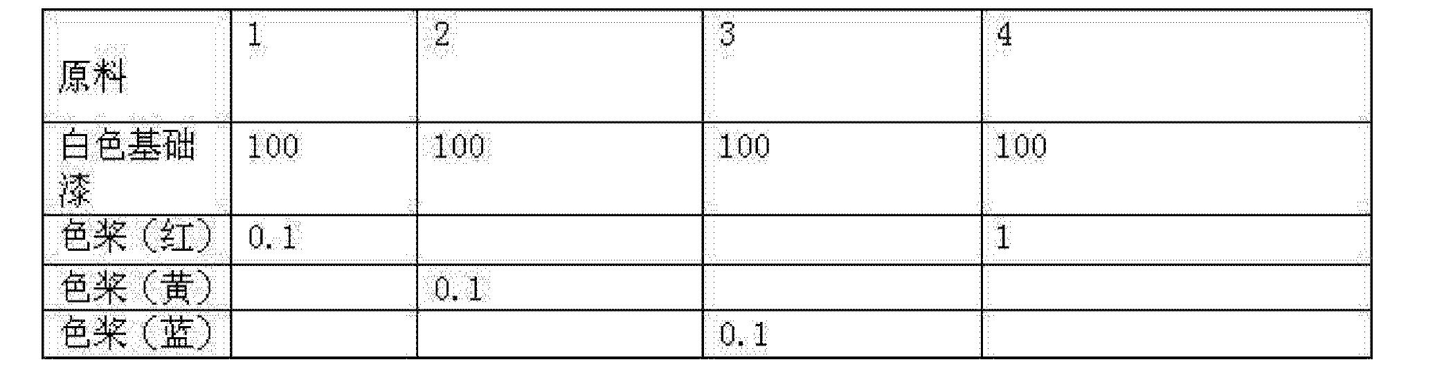Figure CN103756486AD00081