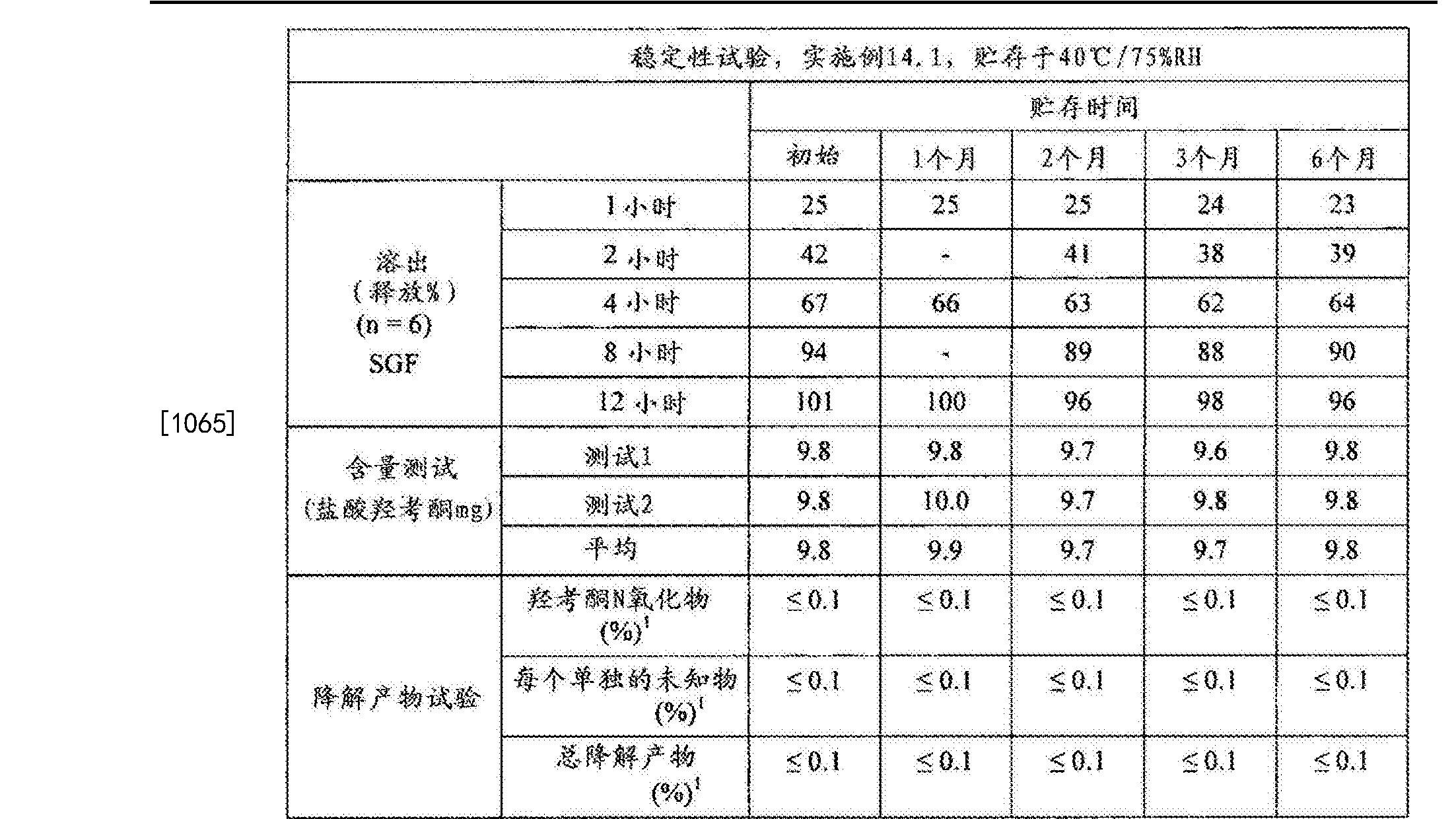 Figure CN102688241BD00931