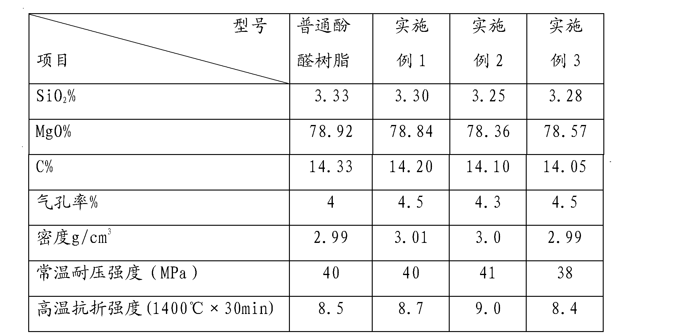 Figure CN102127197AD00052