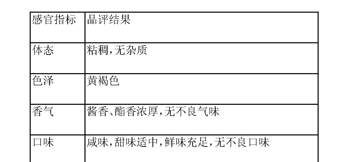Figure CN103070387BD00111