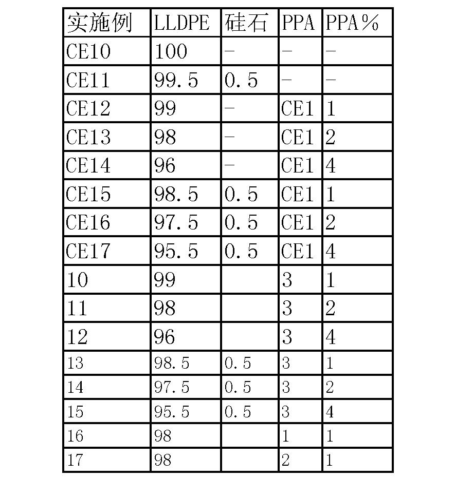 Figure CN101437890BD00112