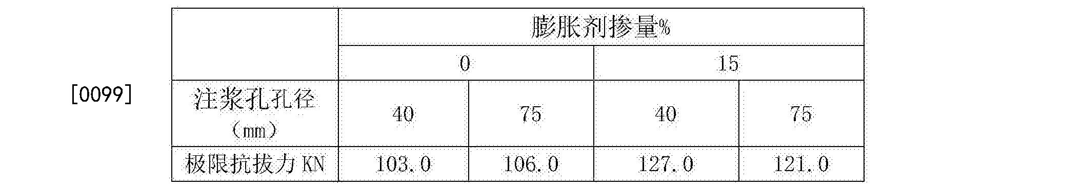 Figure CN105780772BD00101