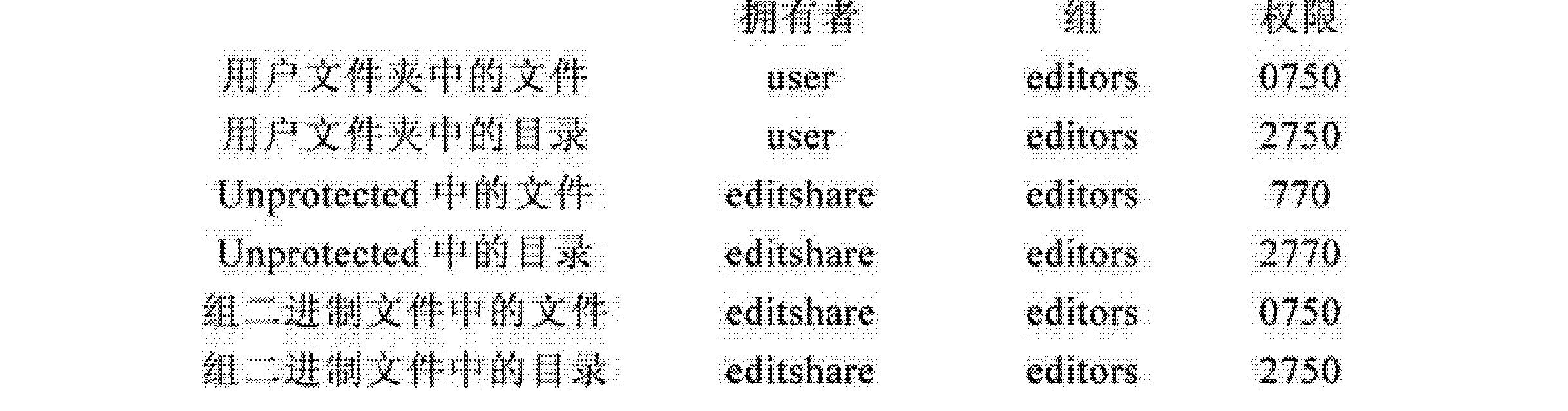 Figure CN102132269AD00181