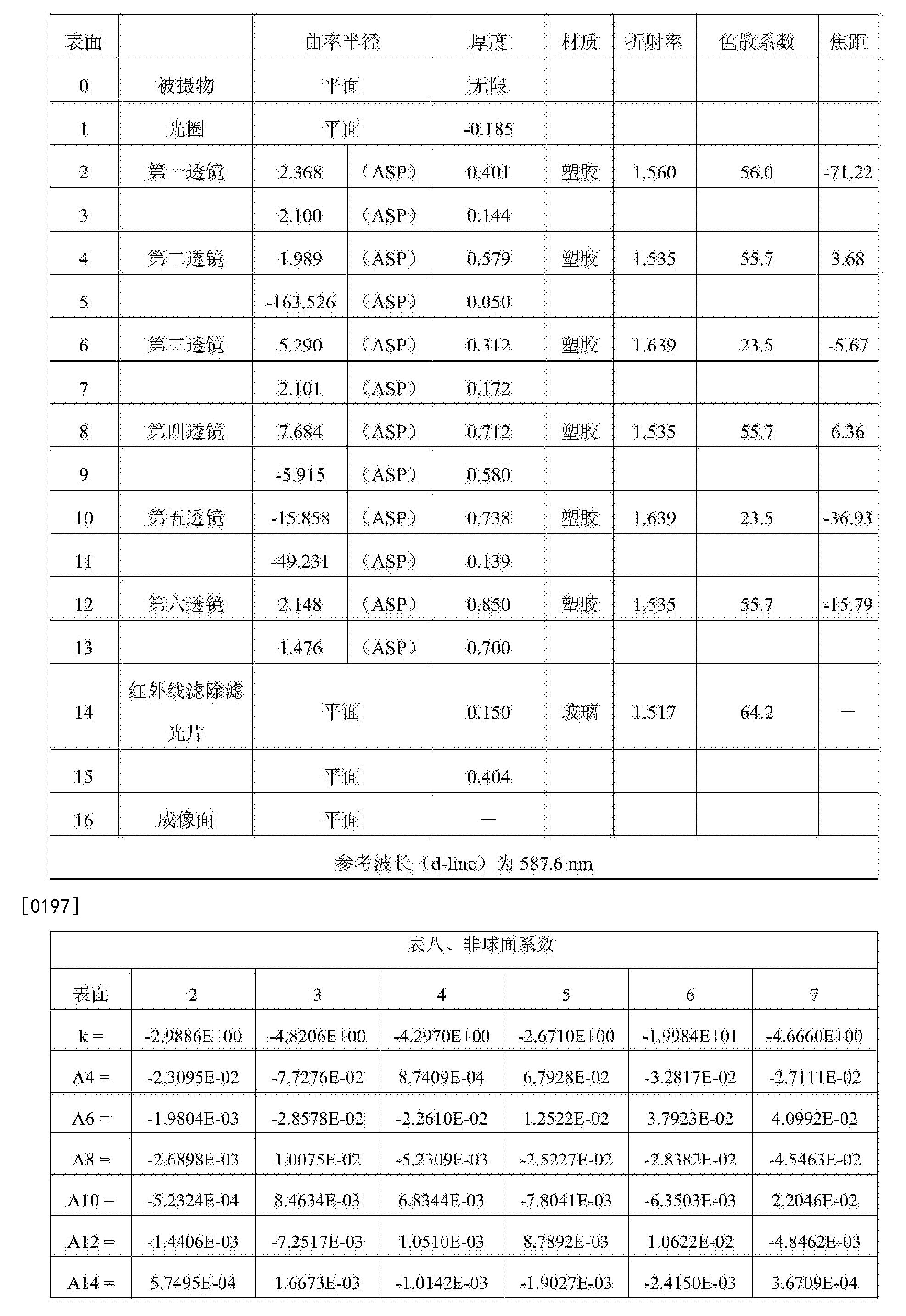 Figure CN104808316BD00211