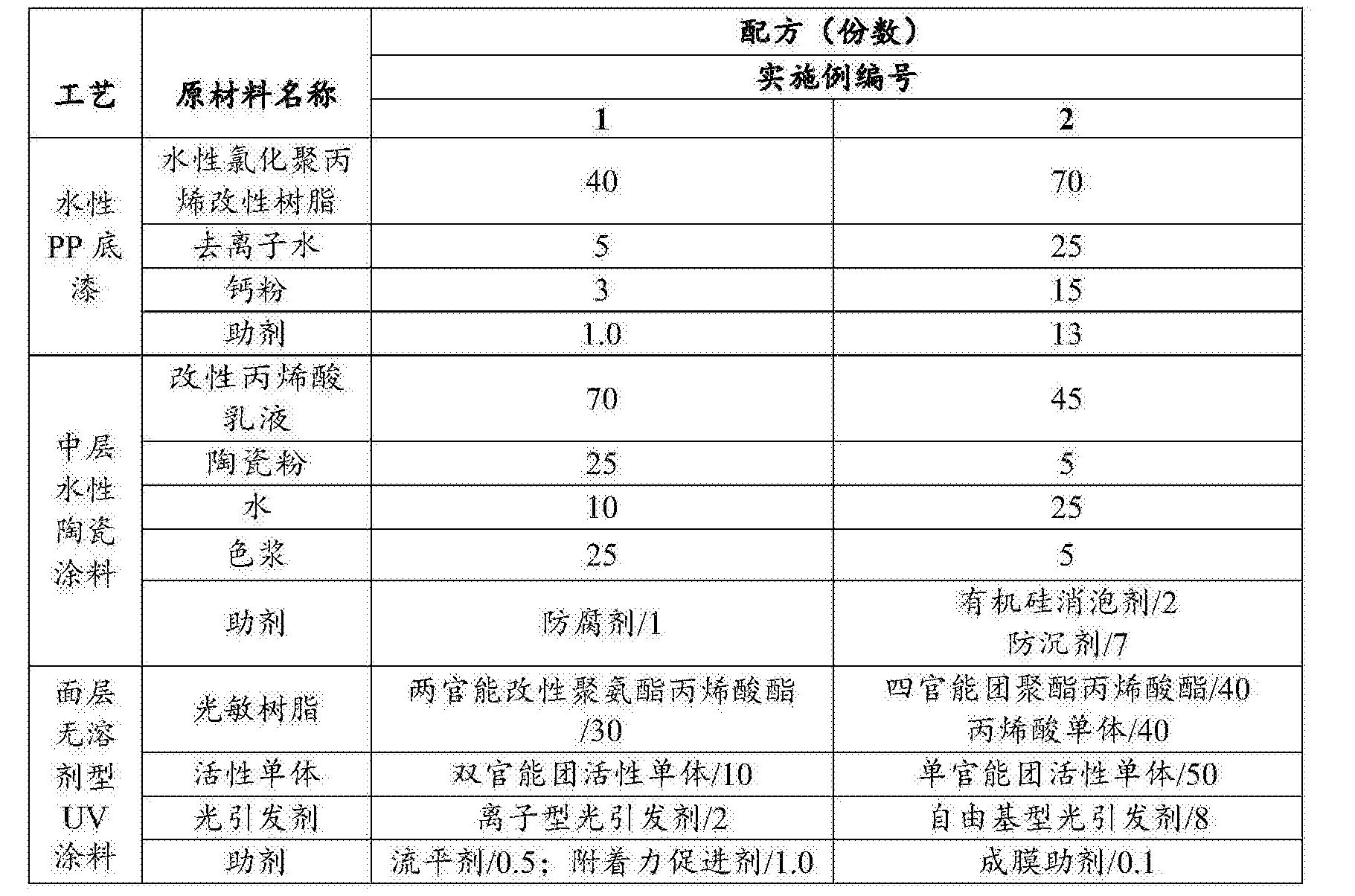 Figure CN105505020BD00101