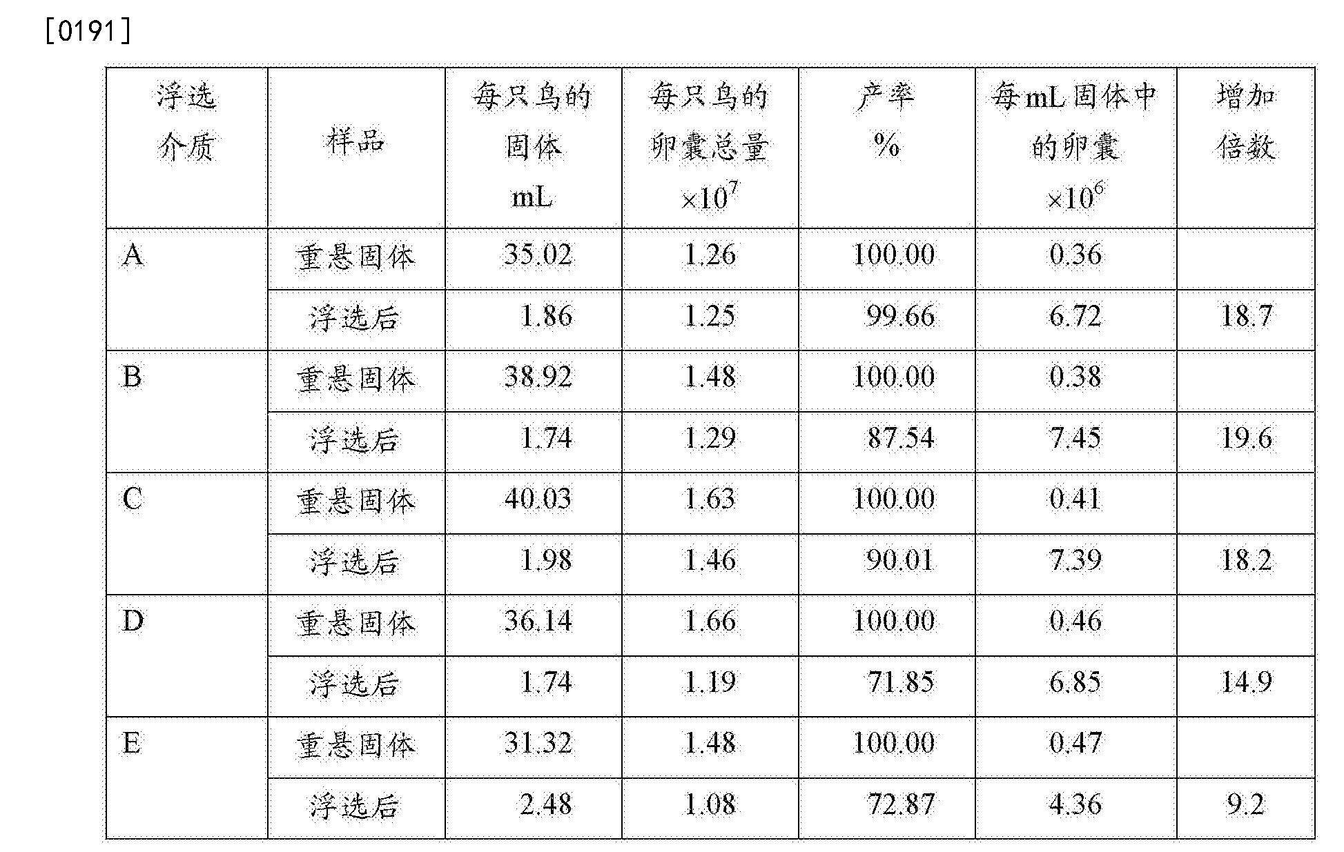 Figure CN103394108BD00201