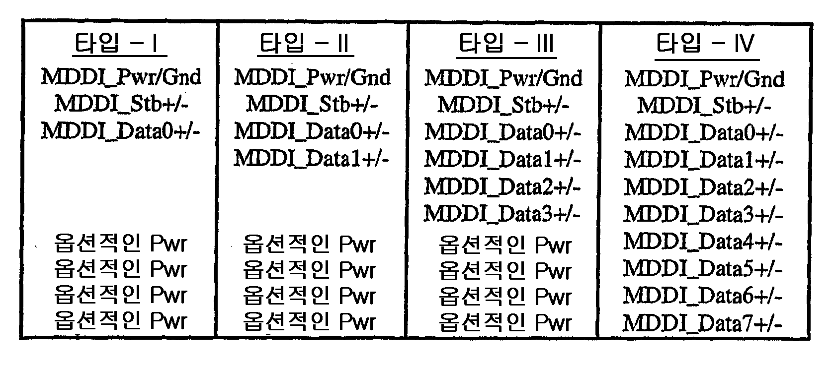 Figure 112006038087534-pct00001