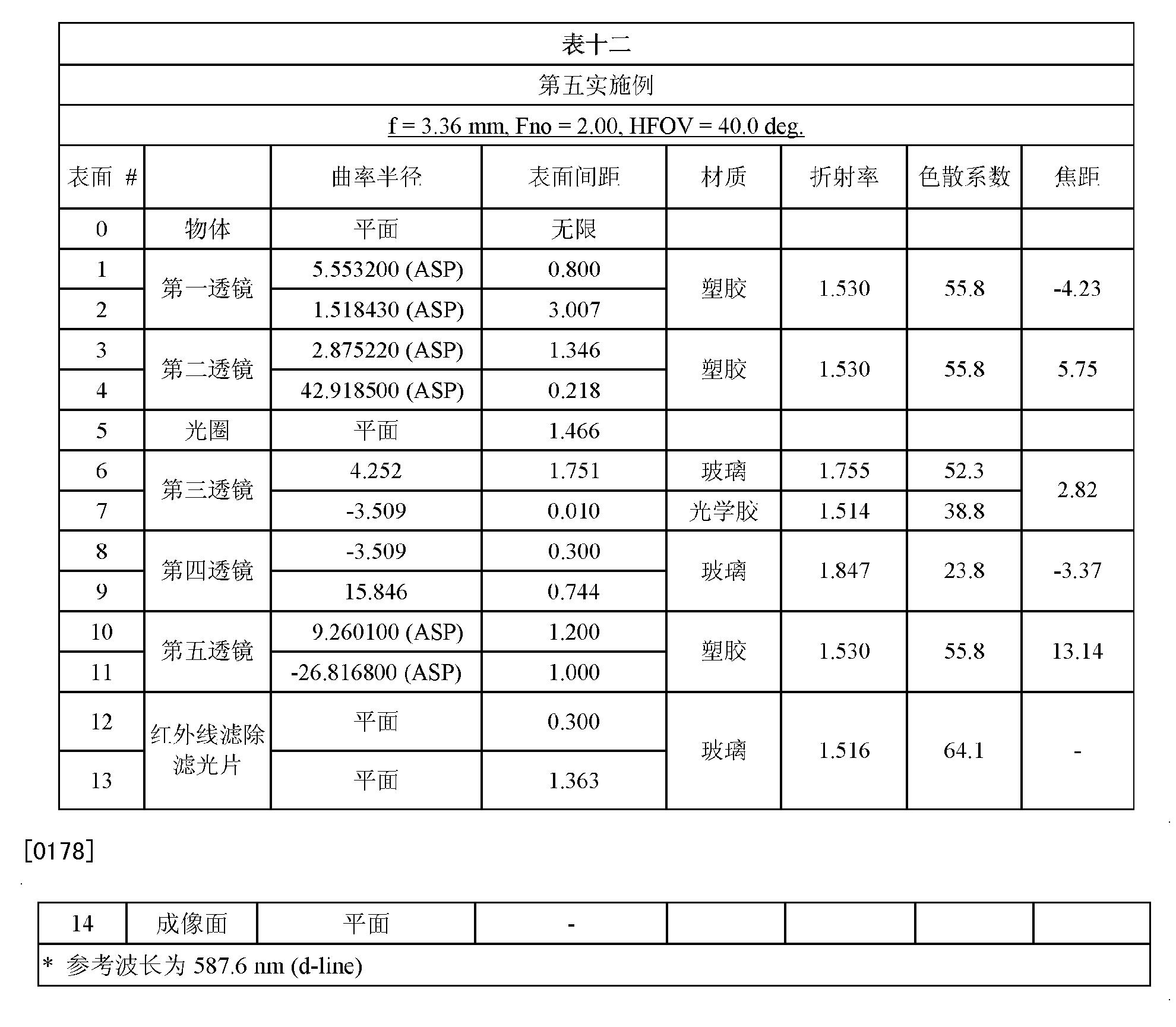 Figure CN102809803BD00181