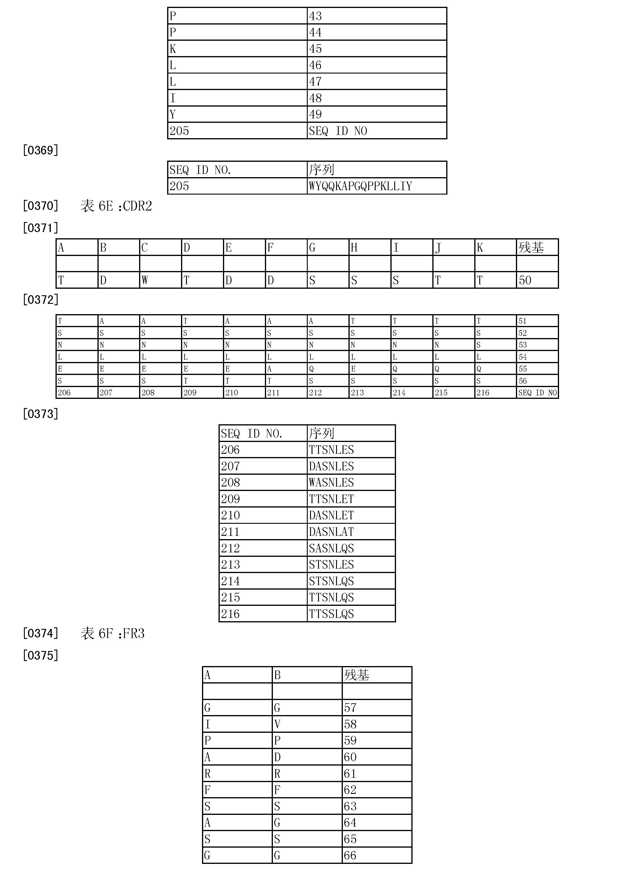Figure CN103154025BD00671