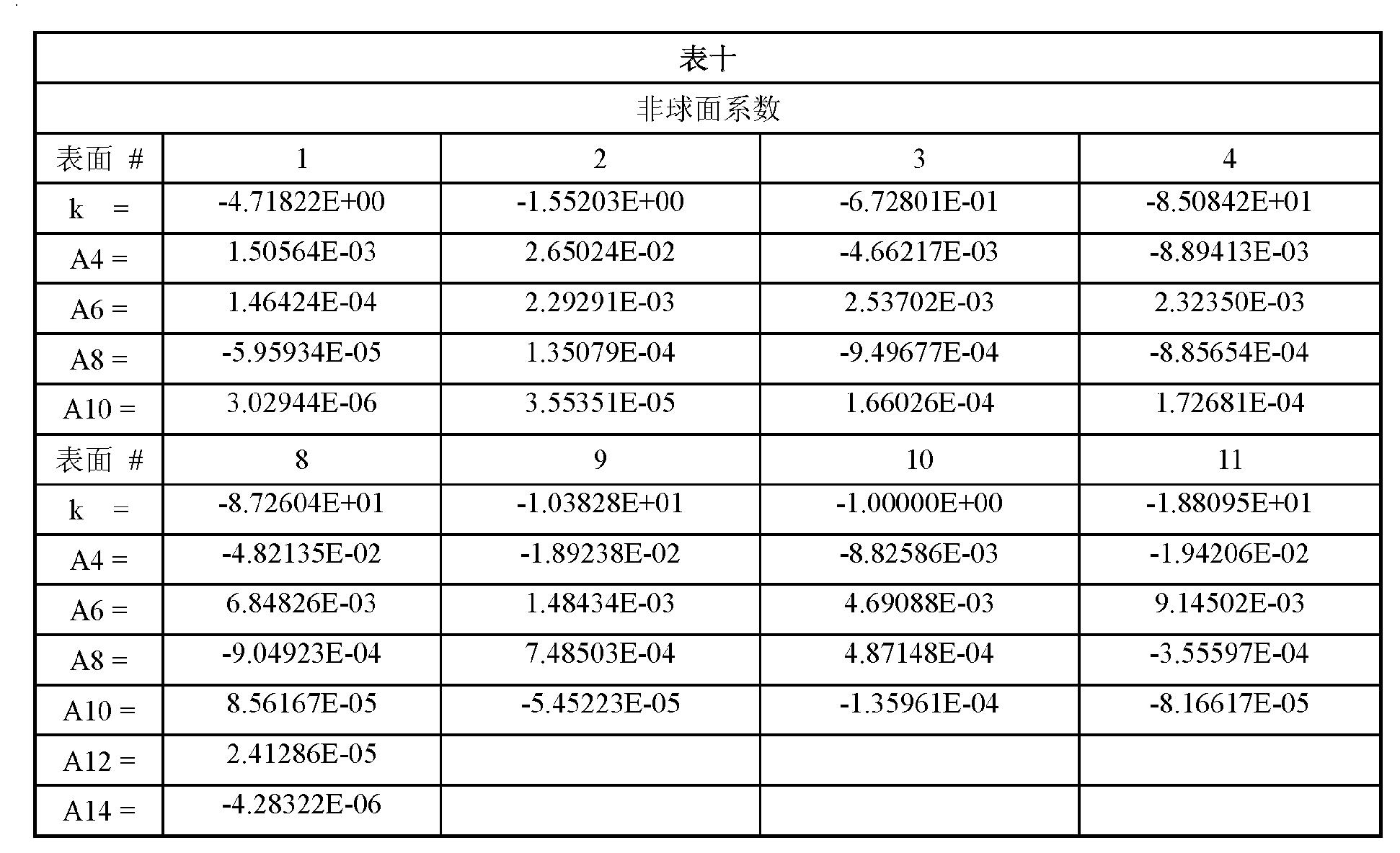 Figure CN102809803BD00171