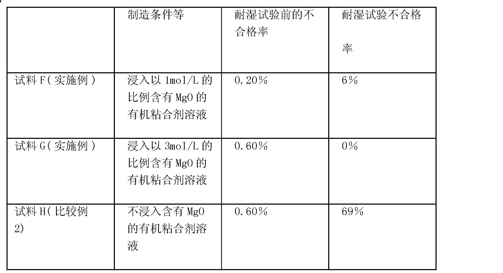 Figure CN101320624BD00141