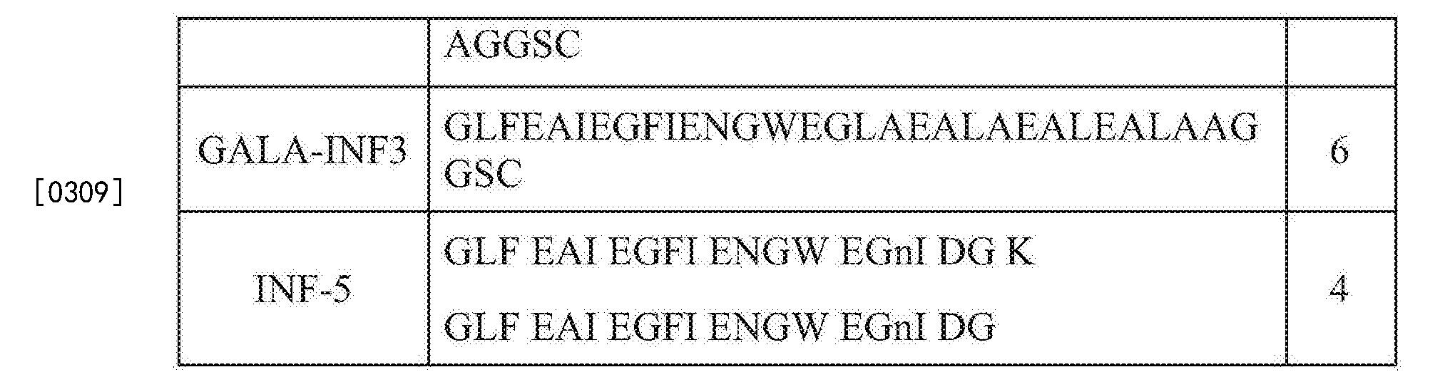 Figure CN105709229AD00461