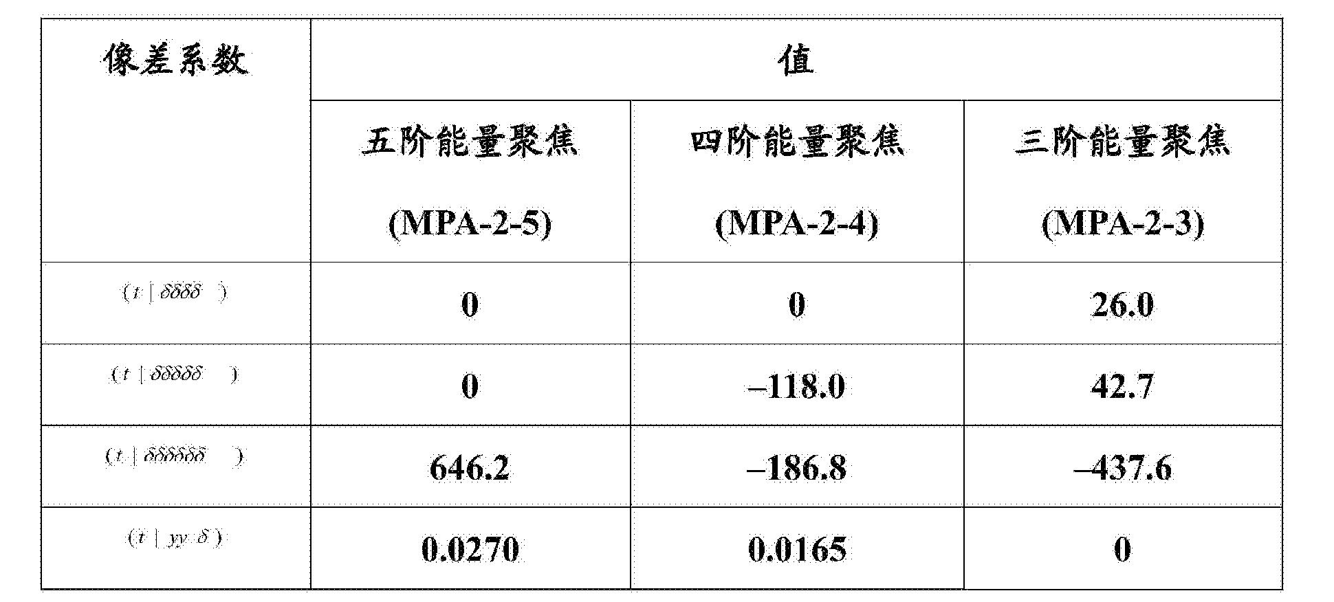 Figure CN105009251BD00111