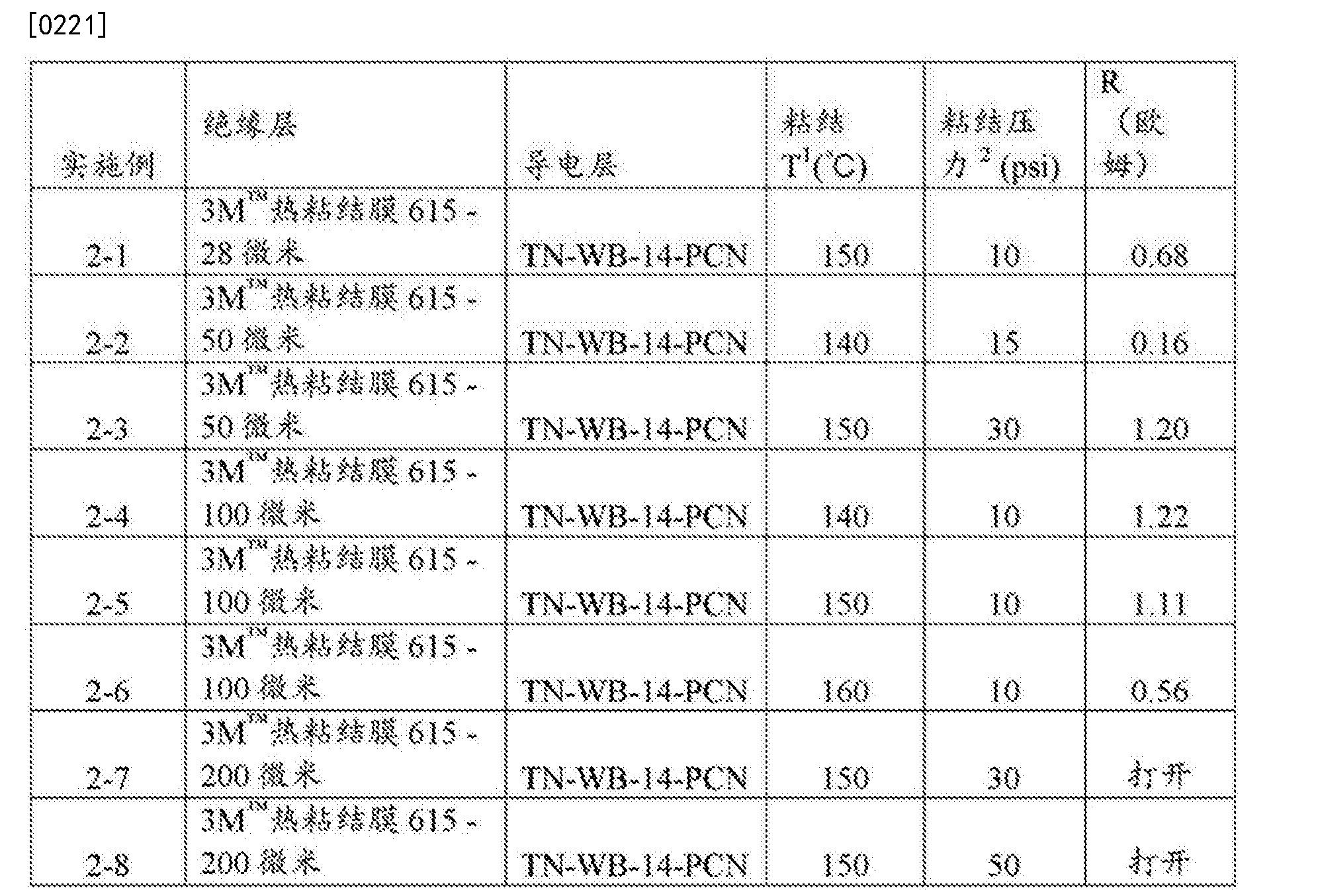 Figure CN107921739AD00241