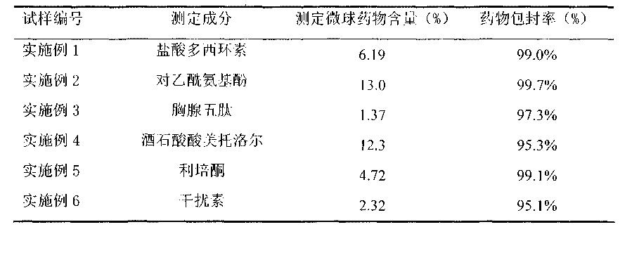 Figure CN101816913BD00091