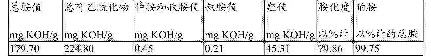 Figure CN105073966BD00351