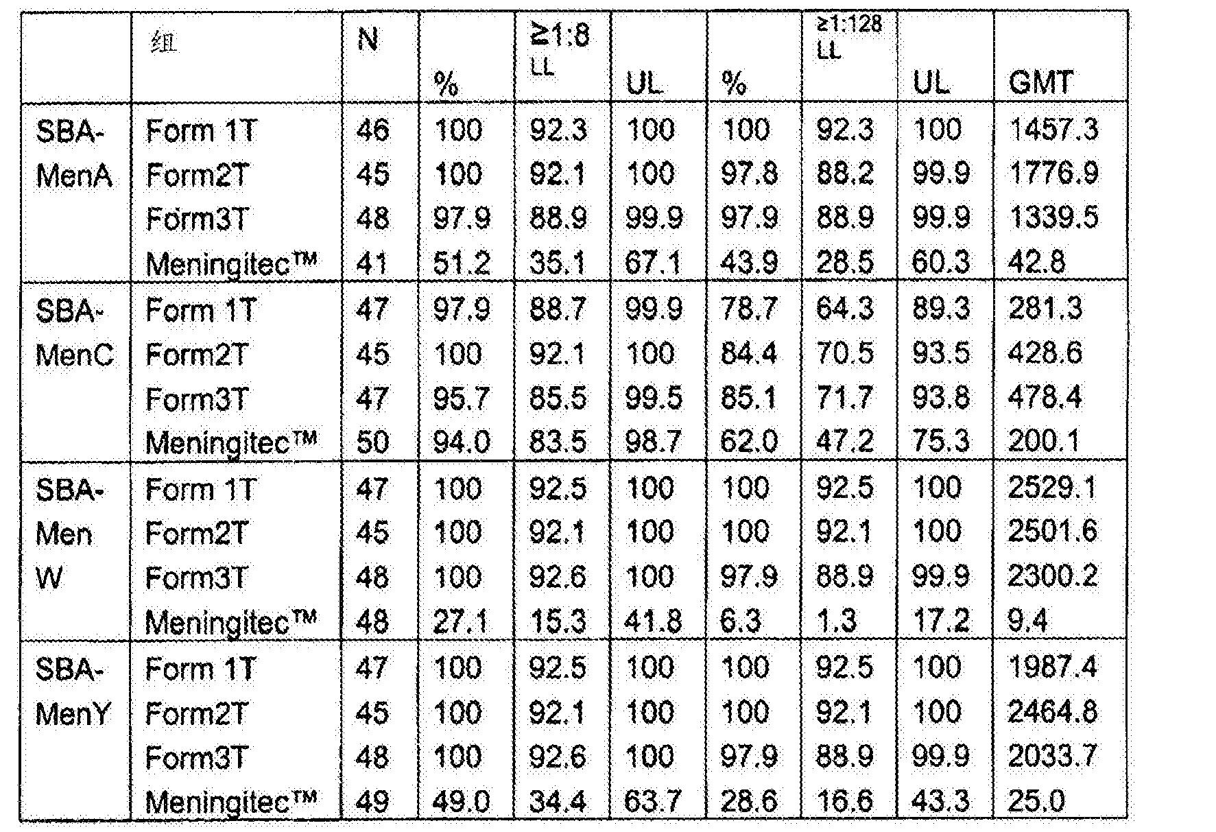 Figure CN102526723BD00352